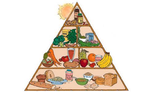 Lựa chọn thực phẩm chay an toàn mùa Vu Lan 3